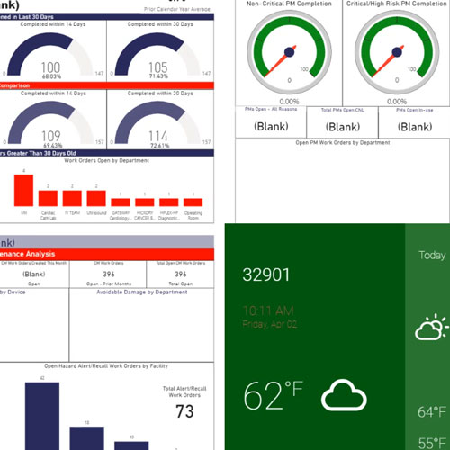 A sampling of panels from Health First's digital HTM dashboard.